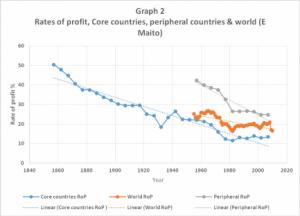 2015-08-07-profit-graph-2