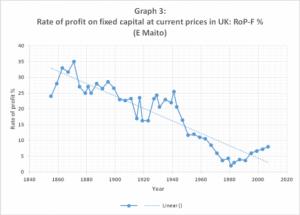 2015-08-07-profit-graph-3