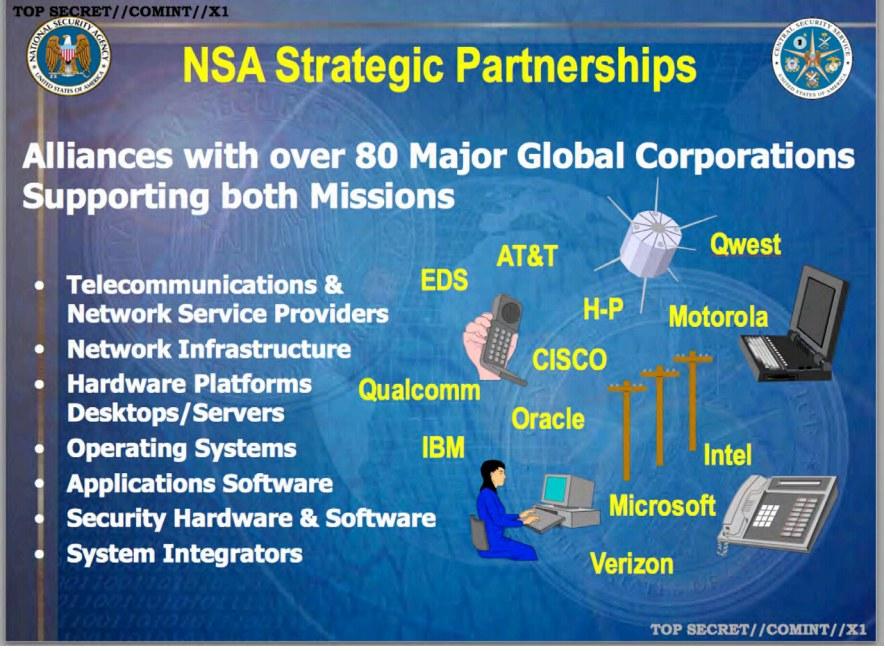 Según la jueza Loretta Preska de Nueva York debido a que Microsoft es una compañía americana ,por lo tanto también sus filiales en otros países, están bajo la ley EE.UU. […]