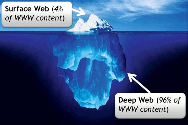 Contents Cómo entrar a la Deep Web de forma segura ENTRAR A LA DEEP WEB CON TOR Deep Web: La web que todos conocemos representa sólo el 4 % de […]