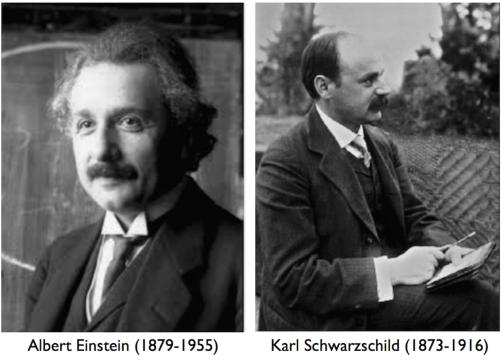 El 24 de diciembre de 1915, mientras tomaba té en su departamento de Berlín, Albert Einstein recibió un sobre enviado desde las trincheras de la Primera Guerra Mundial. El sobre […]